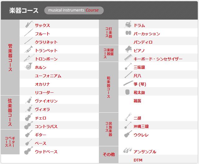 楽器コース