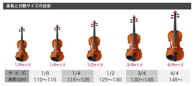 バイオリンのサイズ一覧